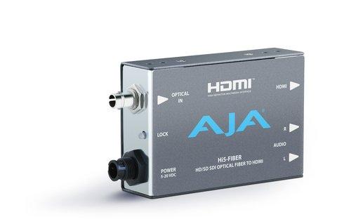 AJA Mini Converter - Hi5-Fiber