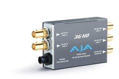 AJA Mini Converter - 3GM