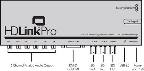 Blackmagic Design HDLink Pro DVI