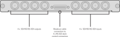 Blackmagic Design Universal Videohub SDI Interface