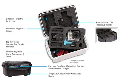 Underwater Kinetics POV20 Waterproof Hard Case - White