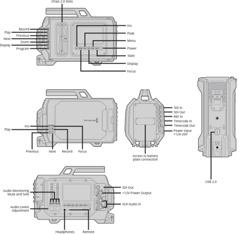 Blackmagic Design URSA 4.6K EF