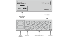 Blackmagic Design MultiView 4