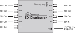 Blackmagic Design Mini Converter - SDI Distribution