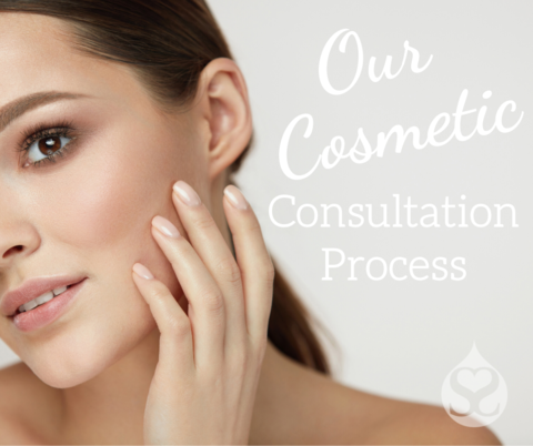 Our Cosmetic Process