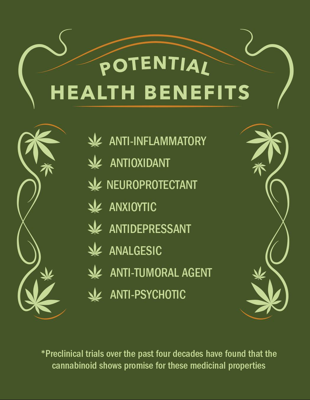 Potential Health Benefits