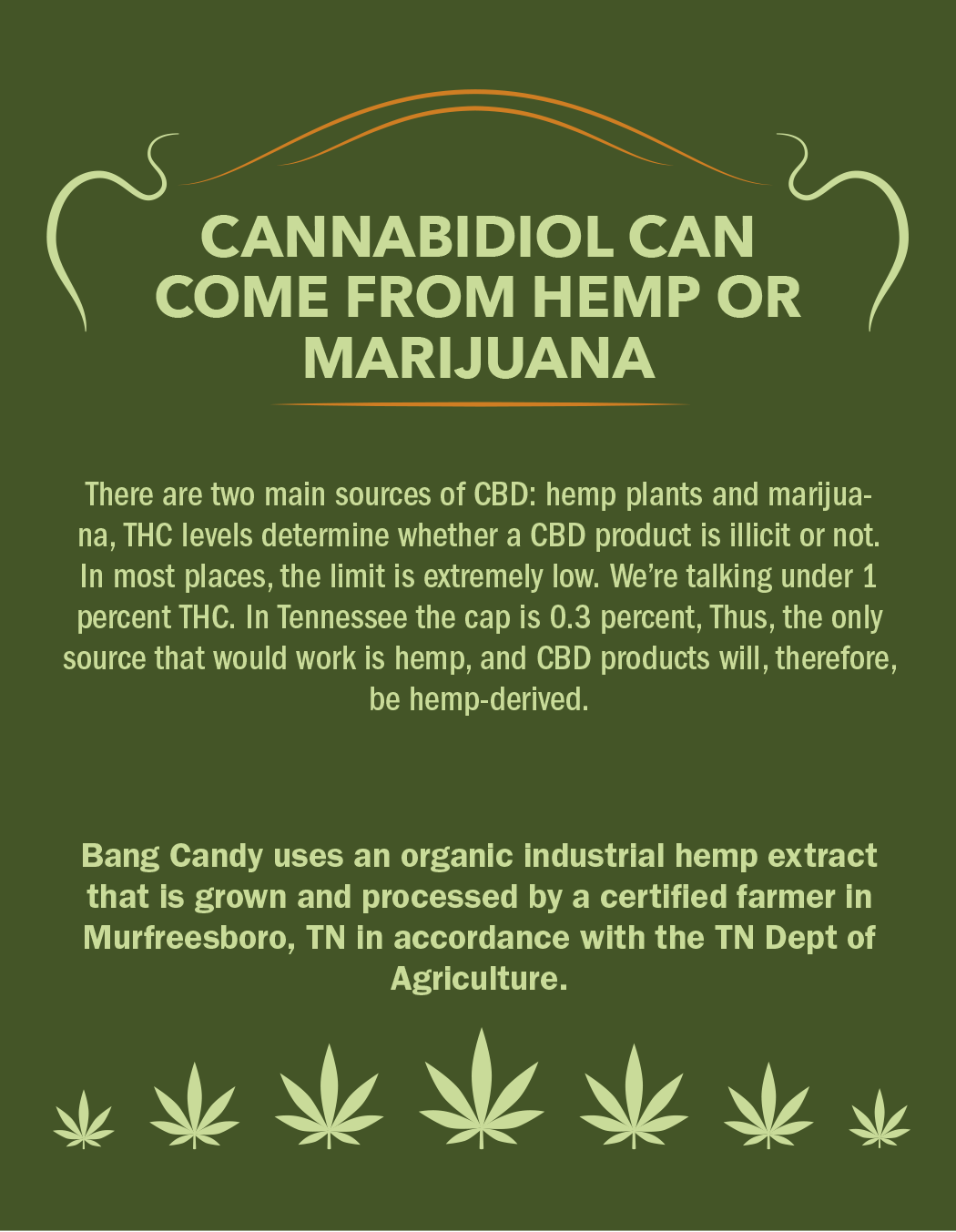 Cannabidiol Sources