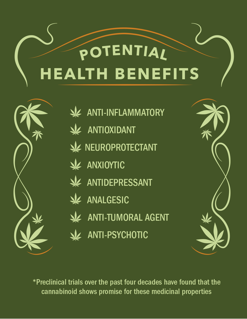 Potential Health Benefits